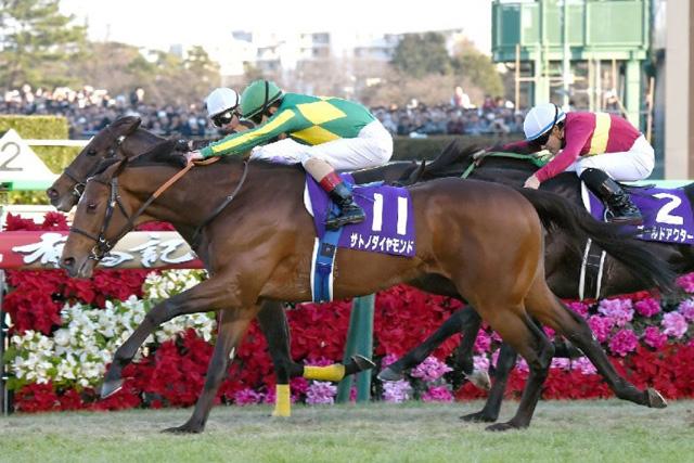 有馬記念 2019 – レース結果・動画・払戻金 | 競馬専門紙「優馬」