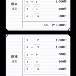 桜花賞、中邑TMの買い目