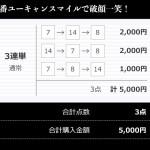 天皇賞(春)、瀬古TMの買い目