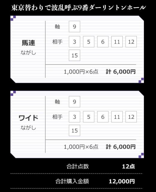 日本ダービー、西田TMの買い目