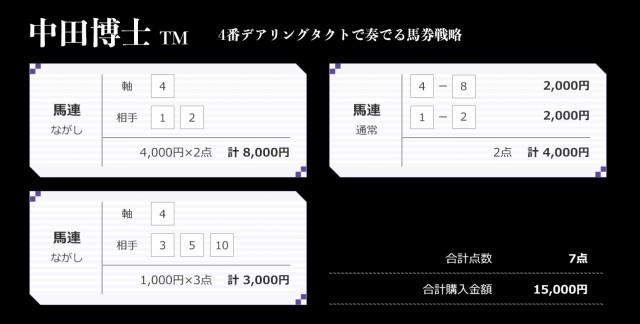 中田TMの買い目