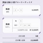 宝塚記念、武井TMの買い目