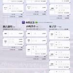 中京記念・函館記念のTMプレミアム馬券
