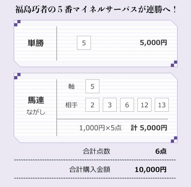 七夕賞、西田TMの買い目