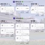 関屋記念・小倉記念のTMプレミアム馬券