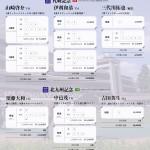 札幌記念・北九州記念のTMプレミアム馬券
